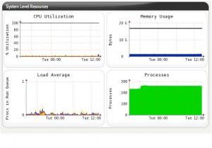 Server Graphs 3