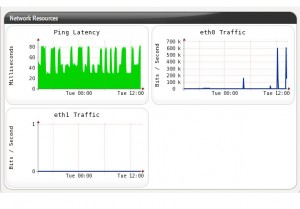 Server Graphs 4